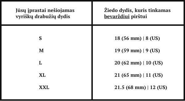 Men's Vector žiedų dydžių lentelė